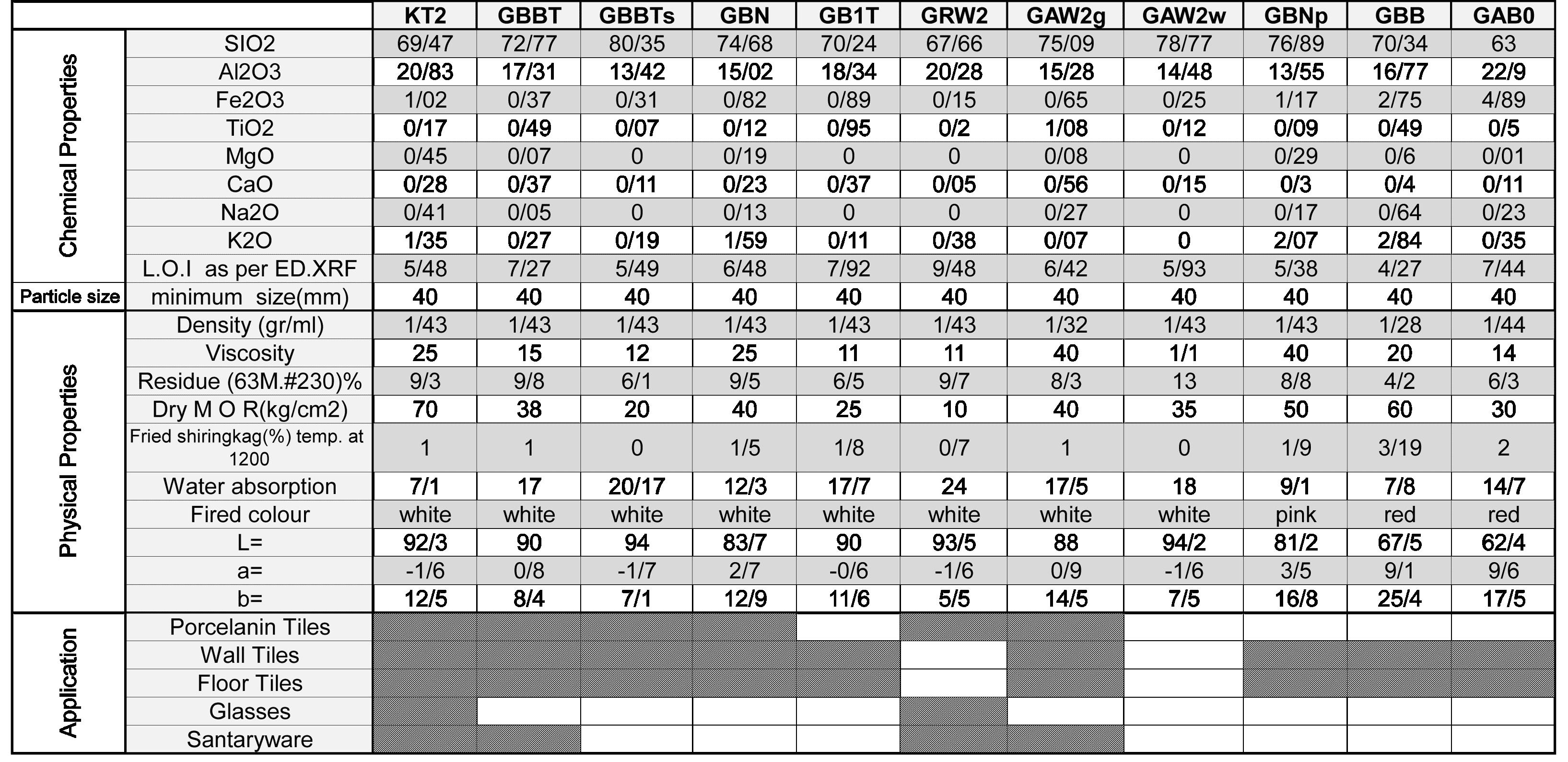 Analyze-95